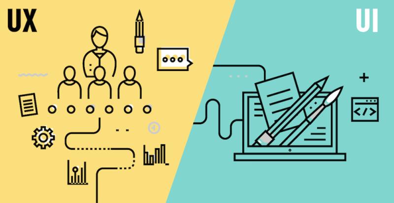 رابط کاربری جلوه هنری و تجربه کاربری جلوه عملکردی محصول دیجیتال است.