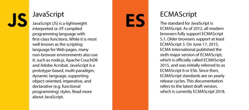 رابطه جاوااسکریپت (JavaScript) و اکمااسکریپت (ECMAScript)
